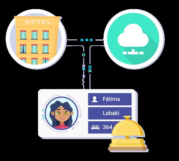 Integra tus datos en tiempo real
