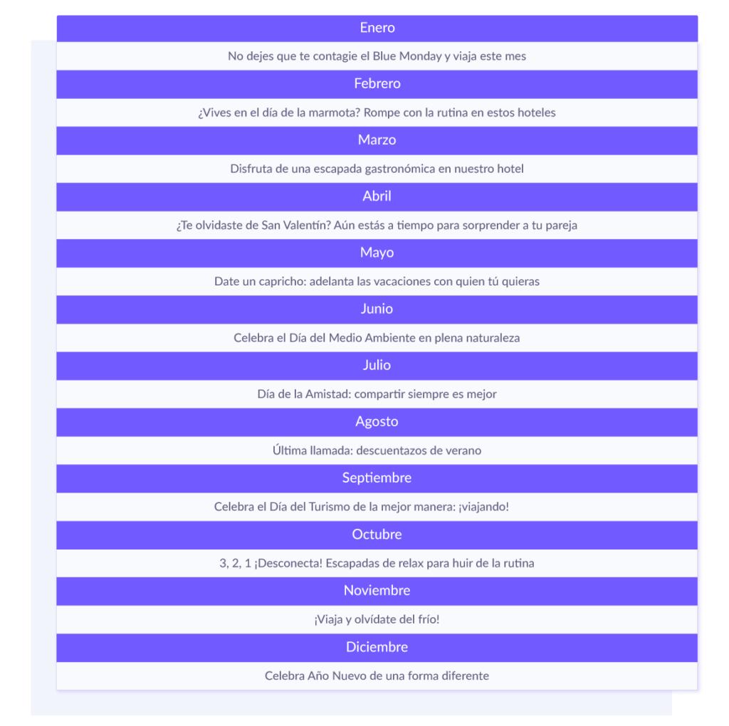 tabla planificación segundo año emails para hoteles
